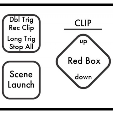 SoftStep Clip Launching Script for Ableton Live