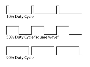 pulse-wave-modulation