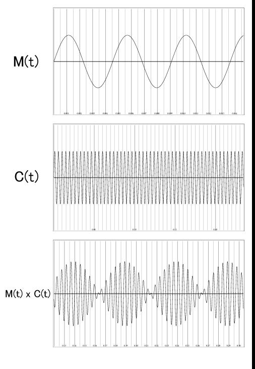 simple-synthesis-amplitube-modulation