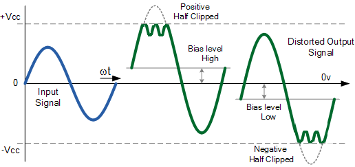 simple-synthesis-wavefolding