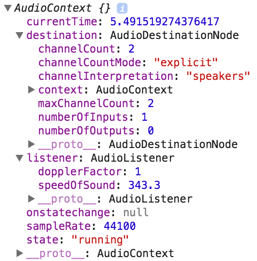 AudioContext Information