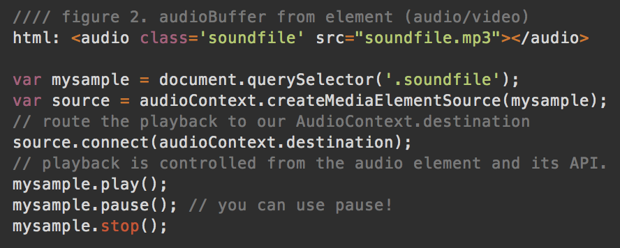 Create an audioBuffer from an audio / video element