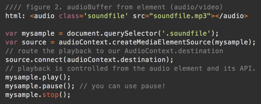 Create an audioBuffer from an audio / video element