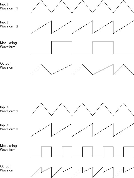 audio_rate_crossfading_figure