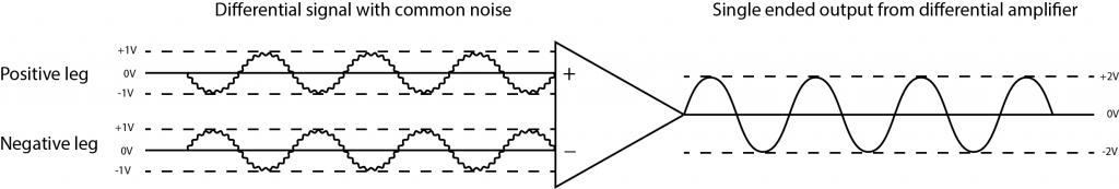 Diff-to-single_diagram